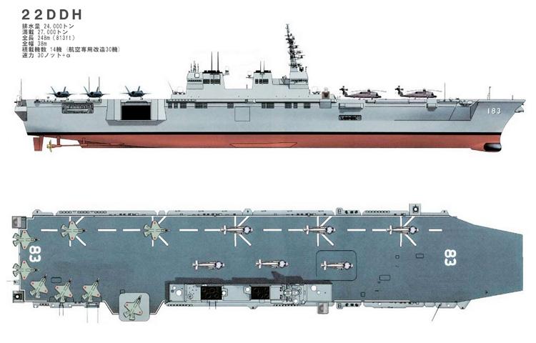 新型護衛艦22DDH型