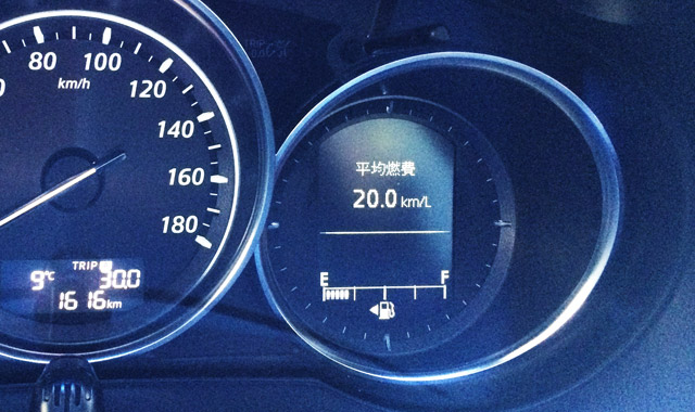 新横浜スケートパークの往復で出た燃費