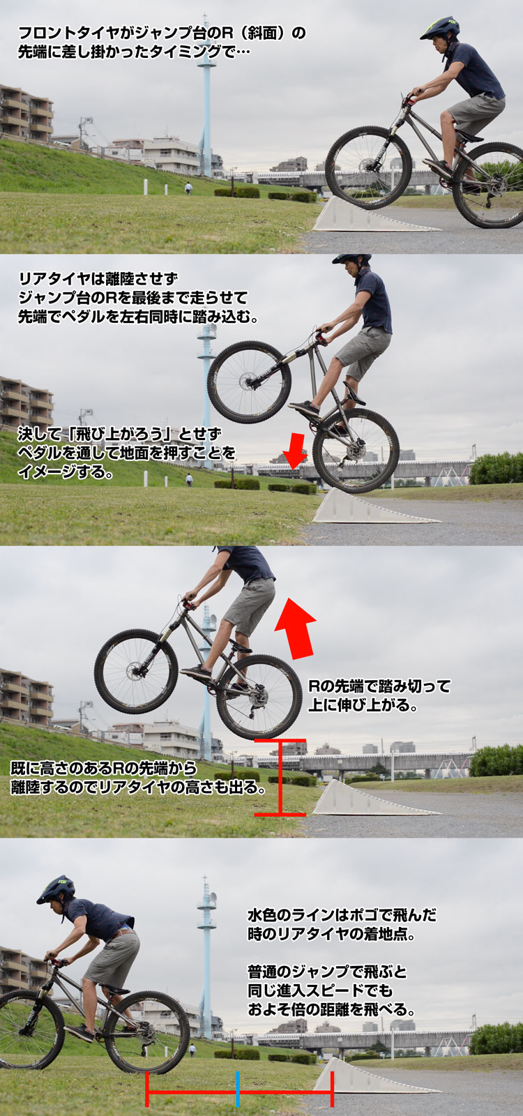MTB マウンテンバイク ジャンプの分かりやすいやり方